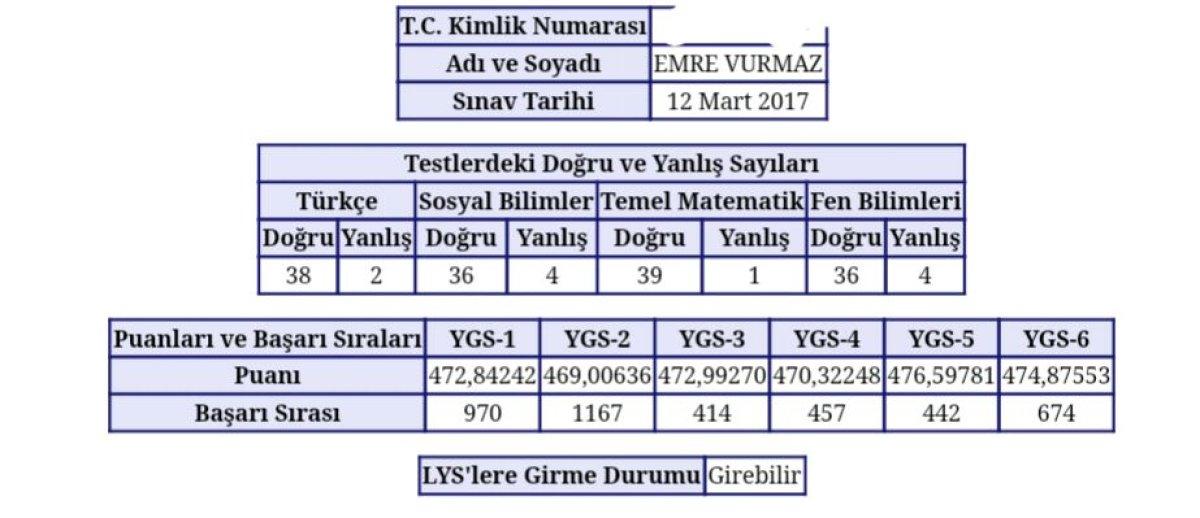 2017 ygs sonuçları